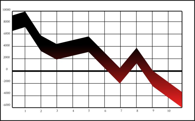 株の値動き イラスト